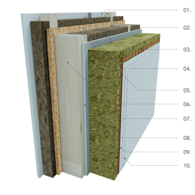 Rihter-konstrukcijski-sistemi-optimal